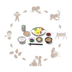 天ぷら定食とお米の生産のイラスト