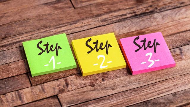 post-it acronym : step 1, 2, 3