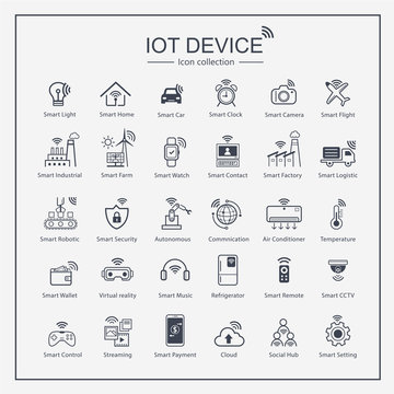 Modern internet of things icon set. Symbols for IOT with flat outline design with smart device.