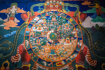 The Wheel of Life in Buddhism