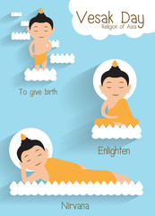 to give birth and  Enlighten and  nirvana.Vesak day.Buddha on the lotus Vector Illustration.