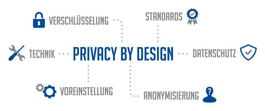 Infografik Privacy by Design DSGVO Blau