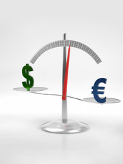 Euro and Dollar signs on metal scales