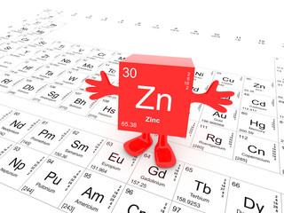 Zinc element symbol up on white periodic table - happy red cube with hands up
