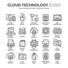 Cloud computing. Internet technology. Online services. Data, information security. Connection. Thin line black web icon set. Outline icons collection.Circle element.