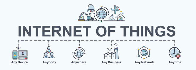 Internet of things (IOT) banner. Everything connectivity device concept network, anywhere, anytime, anybody and any business with internet. Wall mural