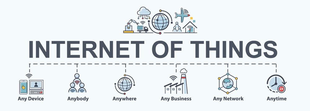 Internet of things (IOT) banner. Everything connectivity device concept network, anywhere, anytime, anybody and any business with internet.