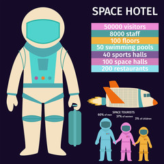 Space tourism infographic galaxy atmosphere system fantasy travel vector illustration.