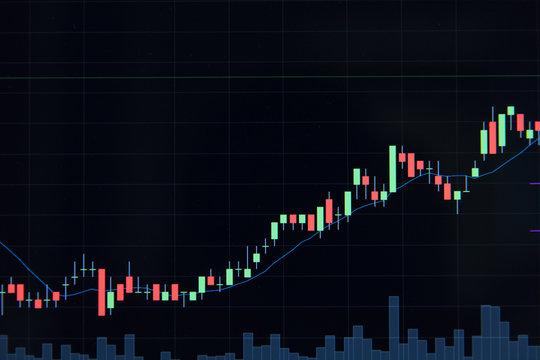 stock graph trend line bull market
