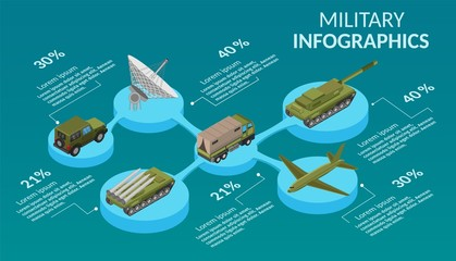 Military army low poly of road base background infographic