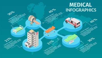 Vector isometric infographic low poly illustration city medical center hospital facades landscape.