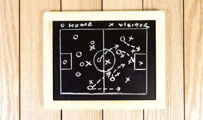 Soccer Game Strategy DRawing in Chalkboard.Photo image
