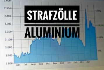 Graph mit einer Statistik zu den aktuellen Metallpreisen mit in deutsch Strafzölle Aluminium in englisch punitive tariff aluminum