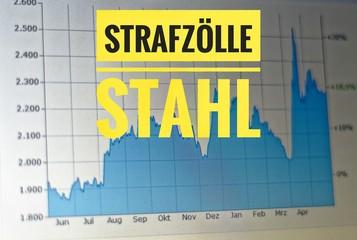 Graph mit einer Statistik zu den aktuellen Metallpreisen mit in deutsch Strafzölle Stahl in englisch punitive tariff steel