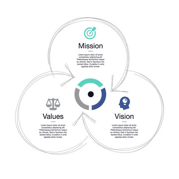 Simple visualization for mission, vision and values diagram schema isolated on light background. Easy to use for your website or presentation.