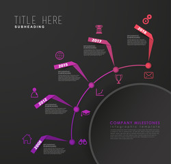 Infographic colorful milestones time line vector template with icons. Dark version.