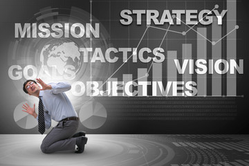 Businessman confused with strategic objectives