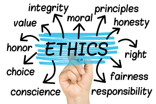 Ethics Word Cloud tag cloud isolated