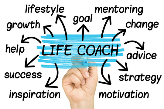 Life Coach Word Cloud tag cloud isolated