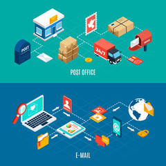 Two Mail Isometric Banner Set