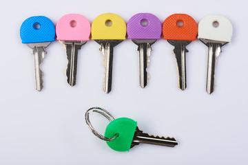 Copy of metal lock keys theme