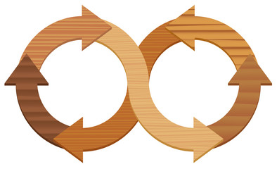 Wooden infinity symbol, with arrows of different types of wood. Illustration on white background.
