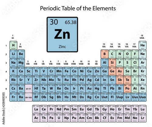Zinc big on periodic table of the elements with atomic number zinc big on periodic table of the elements with atomic number symbol and weight with urtaz Image collections