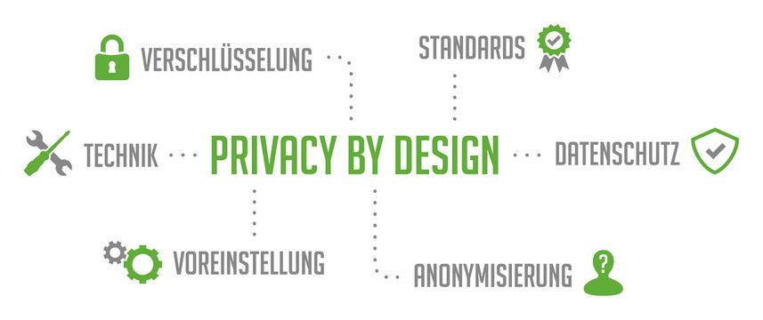 Infografik Private by Design DSGVO Grün