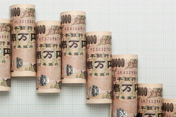 Japanese currency downtrend graph