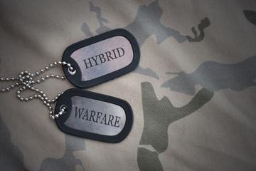 army blank, dog tag with text Hybrid Warfare on the khaki texture background.