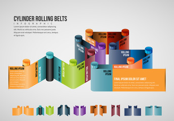 Rolling Cylinder Belts Infographic