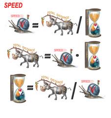 formulas for speed