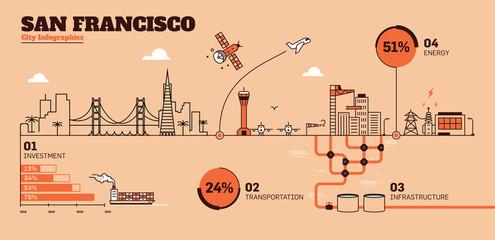 San Francisco City Flat Design Infographic Template