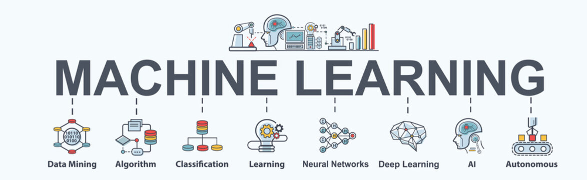 Machine learning banner web icon set, Ai, Data mining, algorithm, algorithm, neural network, deep learning and autonomous. minimal vector infographic concept.