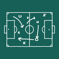 Soccer game strategy coaching blackboard and chalk scheme.