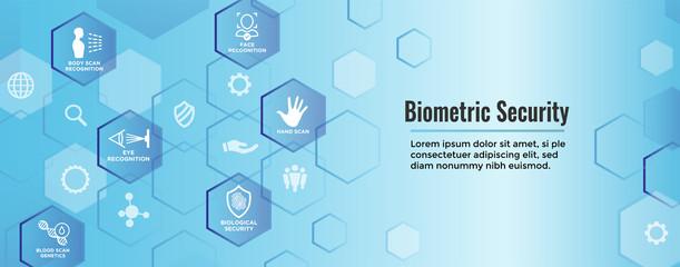 Biometric Scanning Web Banner - DNA, fingerprint, voice scan, tattoo barcode, etc