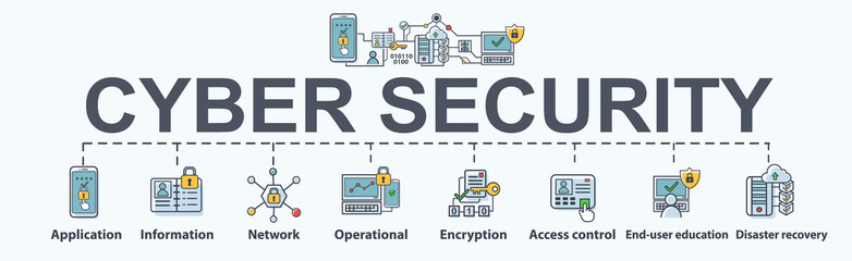Cyber security banner web icon flat design, application, disaster recovery, Encryption, operational, Minimal vector infographic.