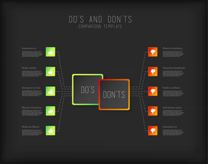 Do's and don'ts  comparison vector template. Dark version