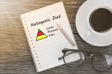 Ketogenic diet concept. Ketogenic diet chart on notebook with glasses, pencil and coffee cup on wooden table.