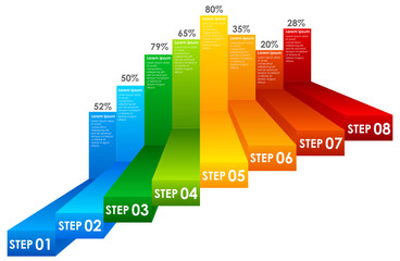 A Colourful Step Information Graph