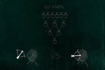 go viral icon with missed vs hit targets below