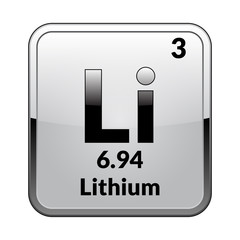 The periodic table element Lithium.Vector.