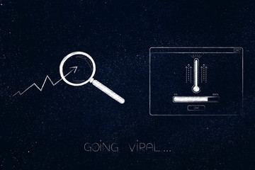 go viral stats going up with magnifying glass on it next to pop-up with thermometer and progress bar loadng