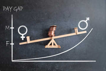 Gender wage pay gap concept