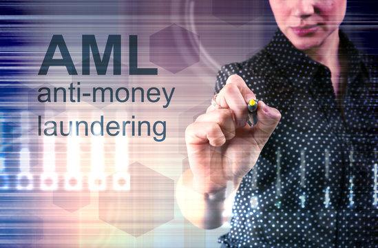 Anti Money Laundering Concept (AML)