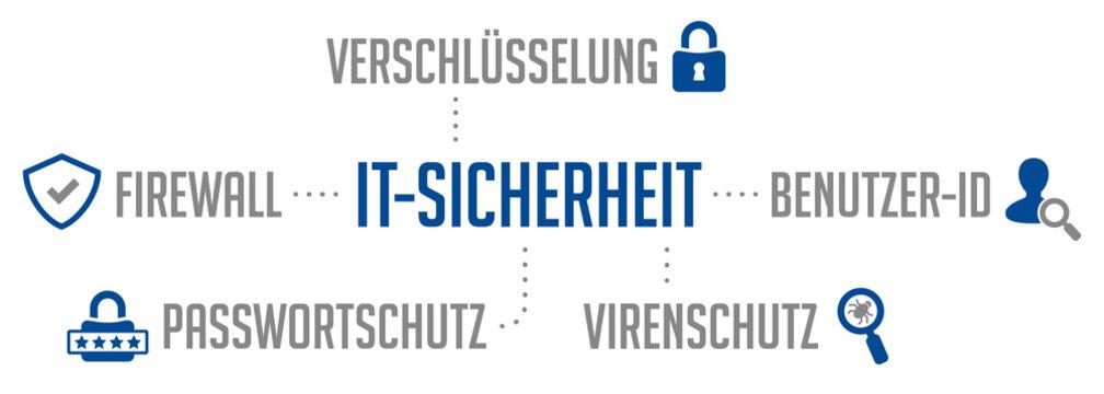 Infografik IT-Sicherheit blau