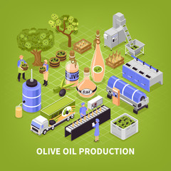 Olive Oil Production Poster