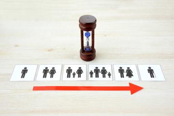 ある男の家族構成の流れ
