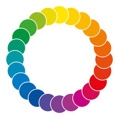 Color wheel made of circles. Rainbow colored circles showing mixed complementary colors that are used in art and for paintings. Color synthesis and theory. Isolated illustration over white. Vector.
