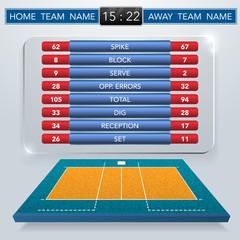 Volleyball match statistics